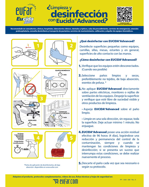 Protocolos de limpieza y desinfecci n pas a paso para for Limpieza y desinfeccion de equipos